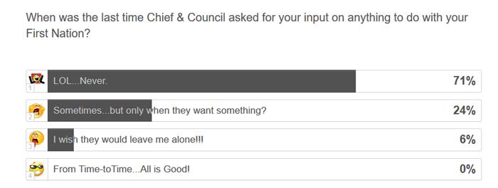 survey_1-question_post